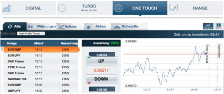 One touch binre optionen broker