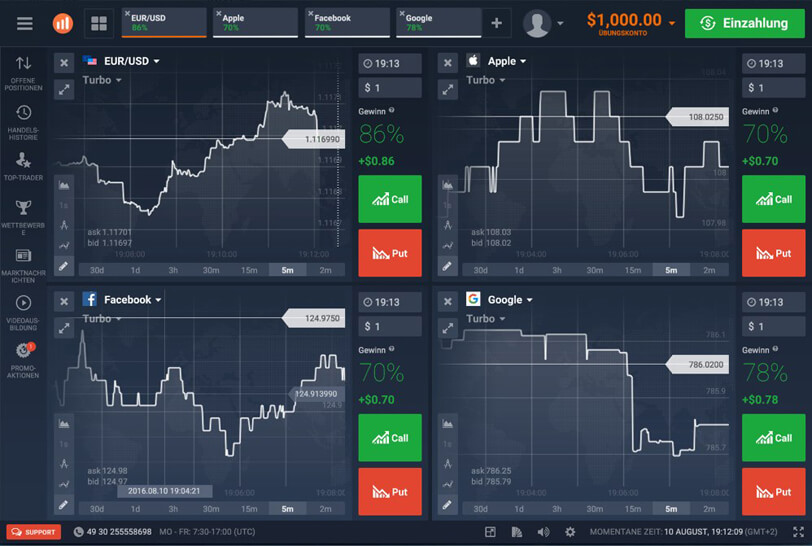Die IQ Option Handelsplattform