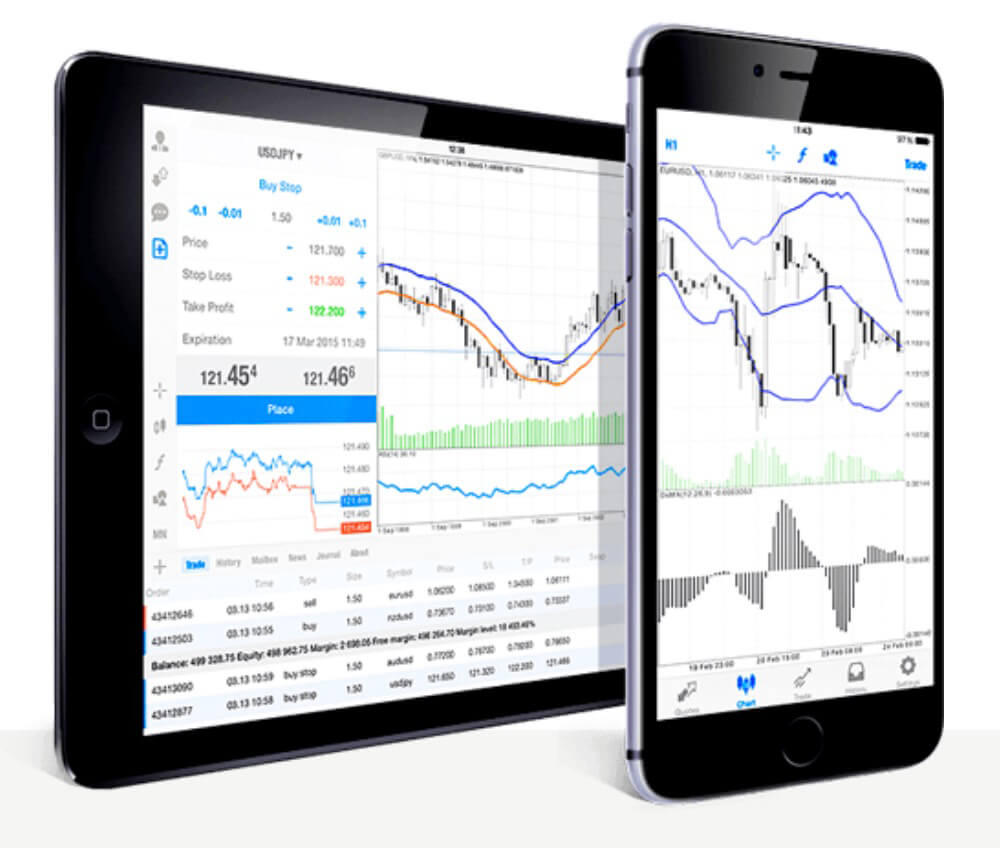 IC Markets App